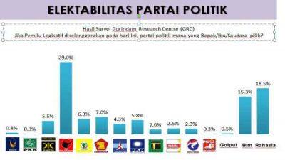 GRC Survey