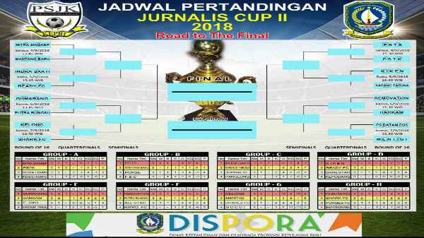 Jadwal 16 Besar PSJK Cup II
